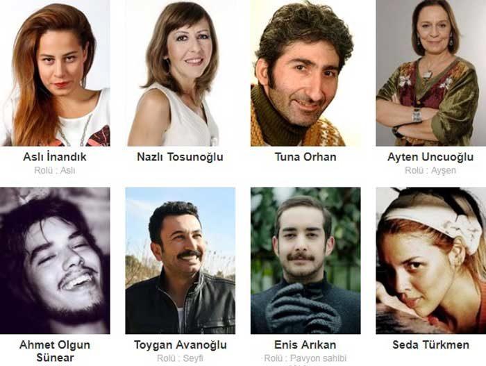 Турецкий фильм Как Аслы актеры фильма