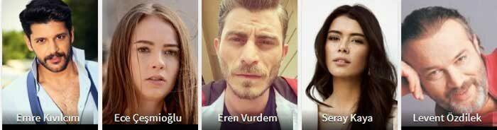 Турки идут - актеры фильма